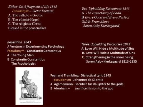 sk 1843 writings
